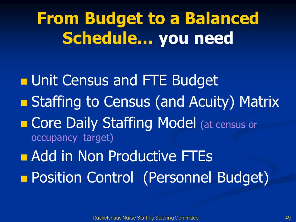From Budget to a Balanced Schedule… you need