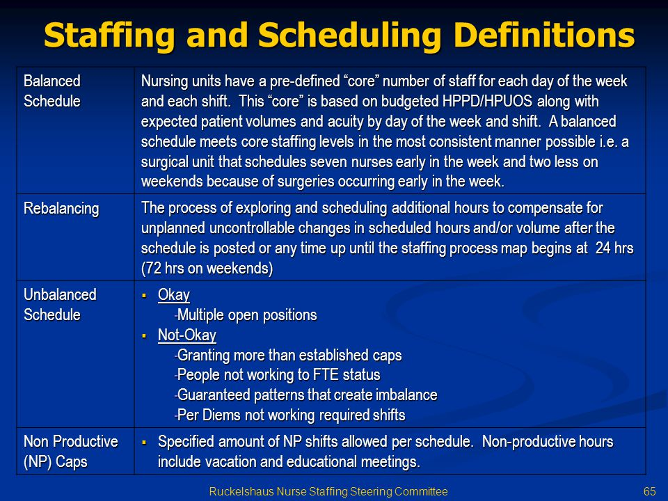 Staffing and Scheduling Definitions