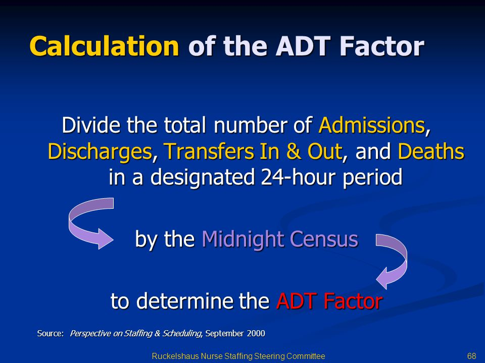 Calculation of the ADT Factor