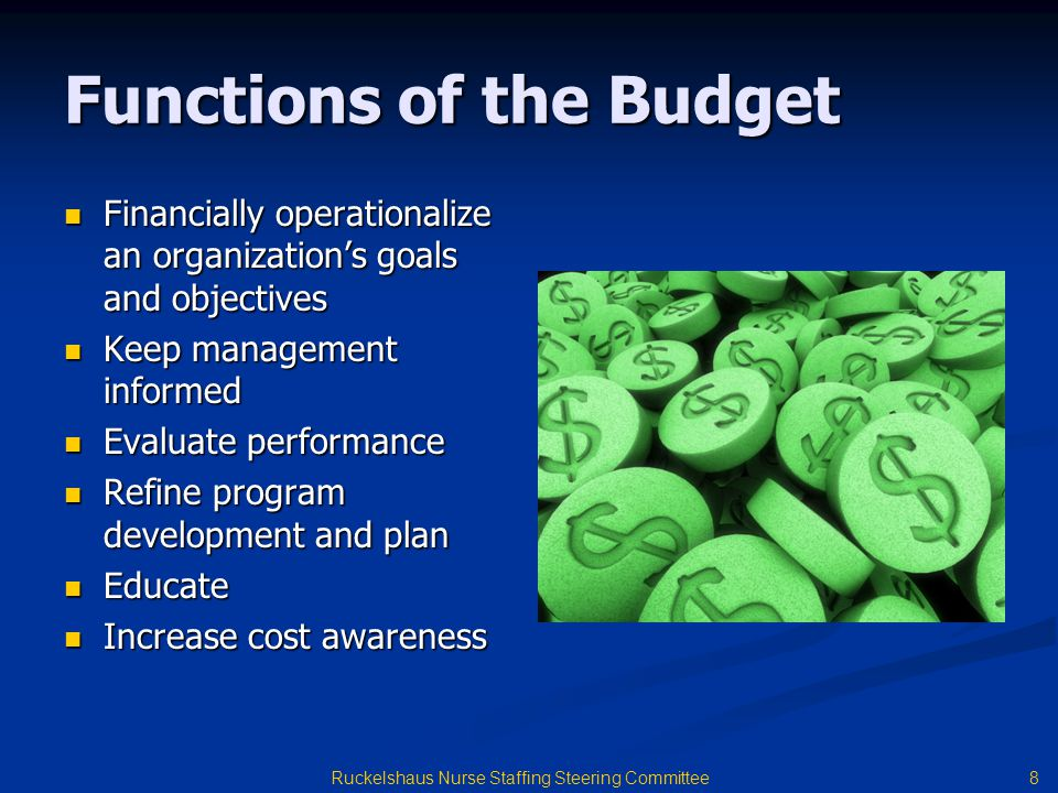 Functions of the Budget