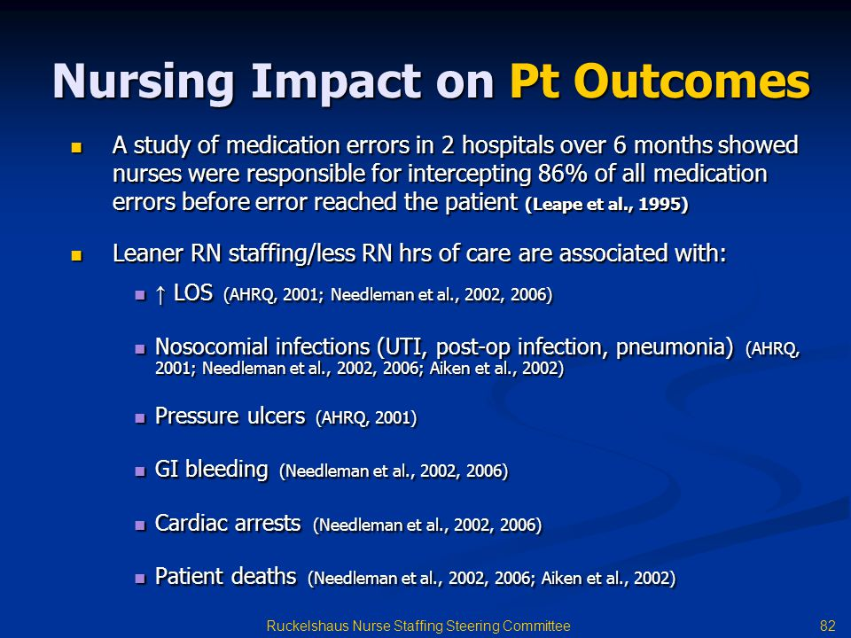 Nursing Impact on Pt Outcomes