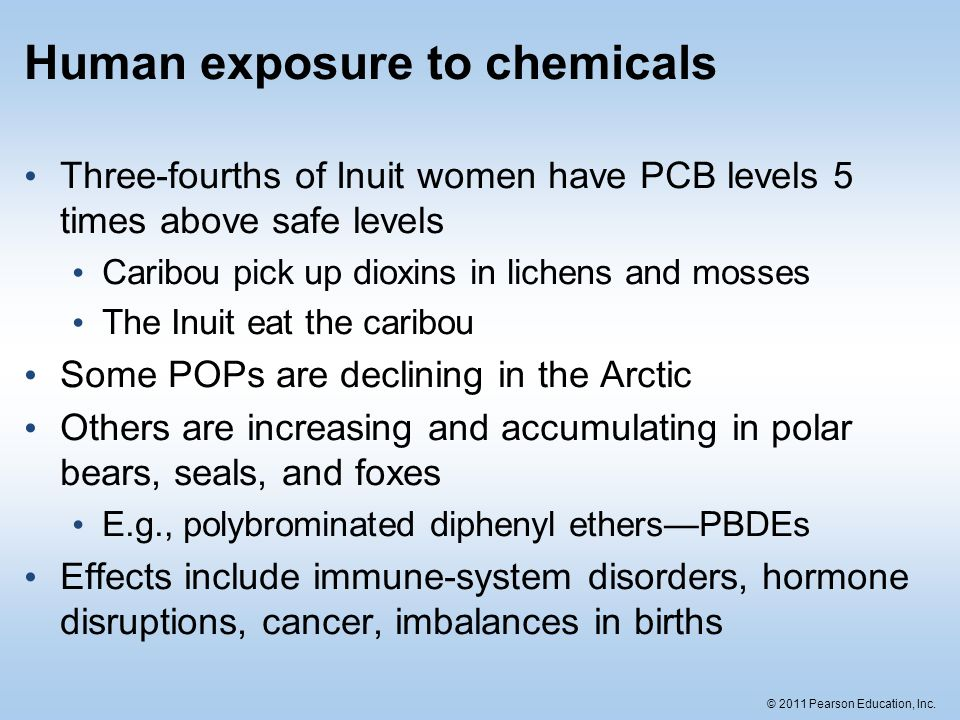 Human exposure to chemicals