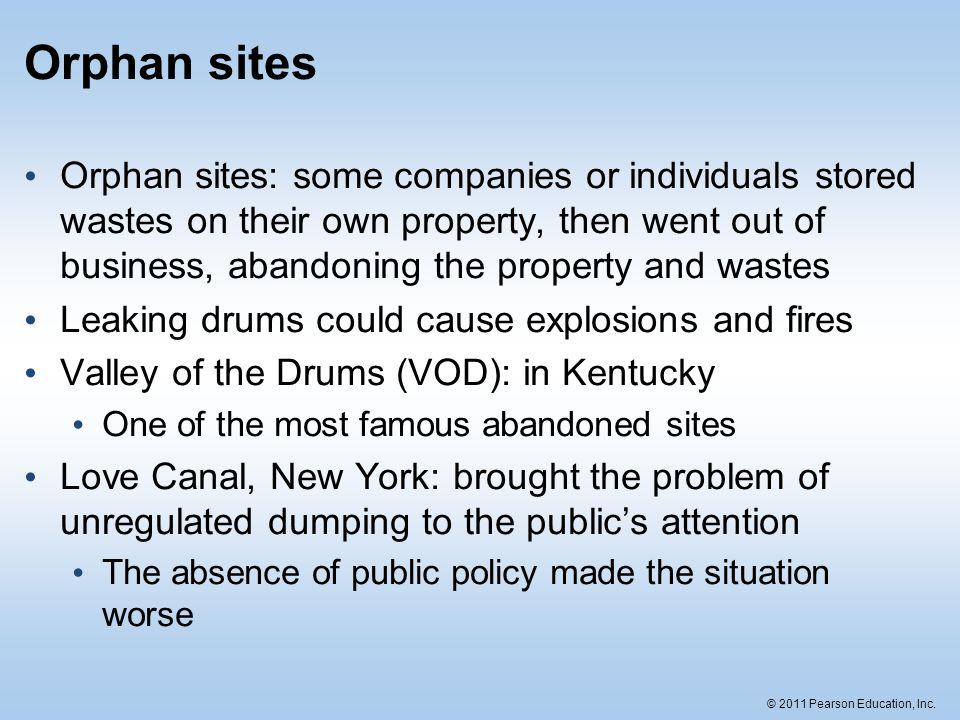 Orphan sites