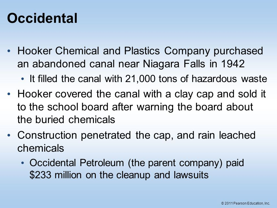 Occidental Hooker Chemical and Plastics Company purchased an abandoned canal near Niagara Falls in 1942.