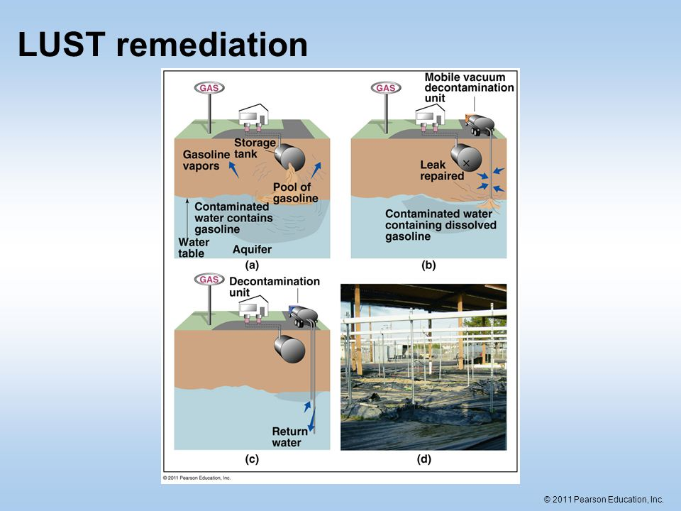 LUST remediation
