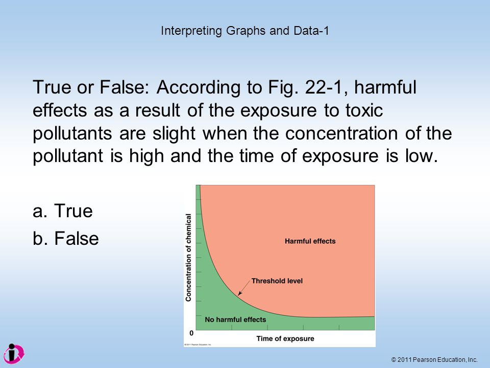 Interpreting Graphs and Data-1