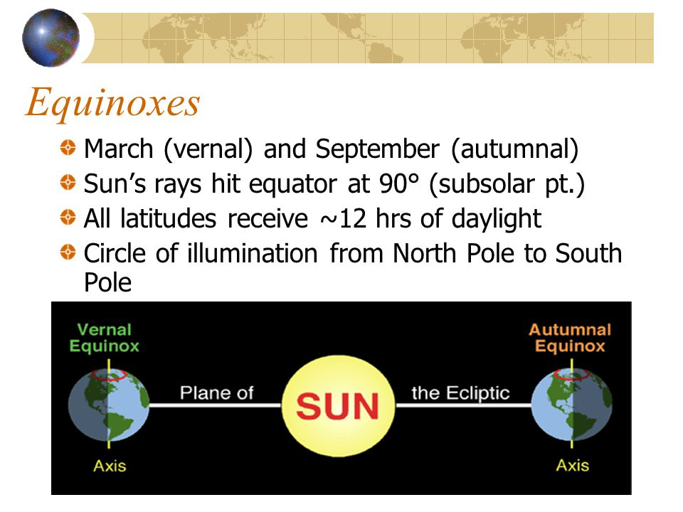 Equinoxes March (vernal) and September (autumnal)
