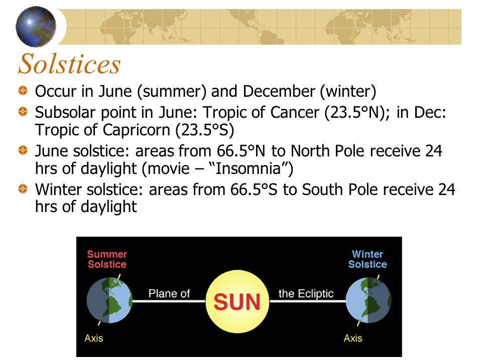 Solstices Occur in June (summer) and December (winter)