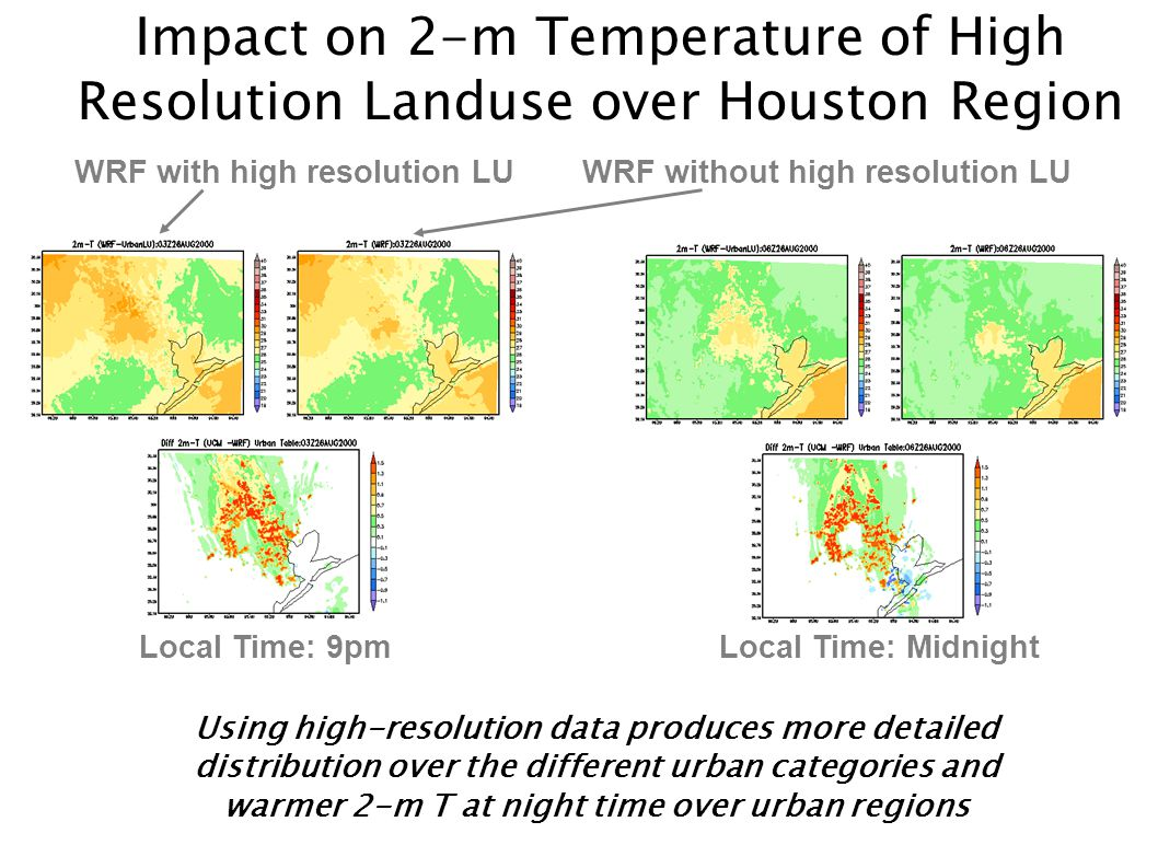 Impact on 2-m Temperature of High Resolution Landuse over Houston Region