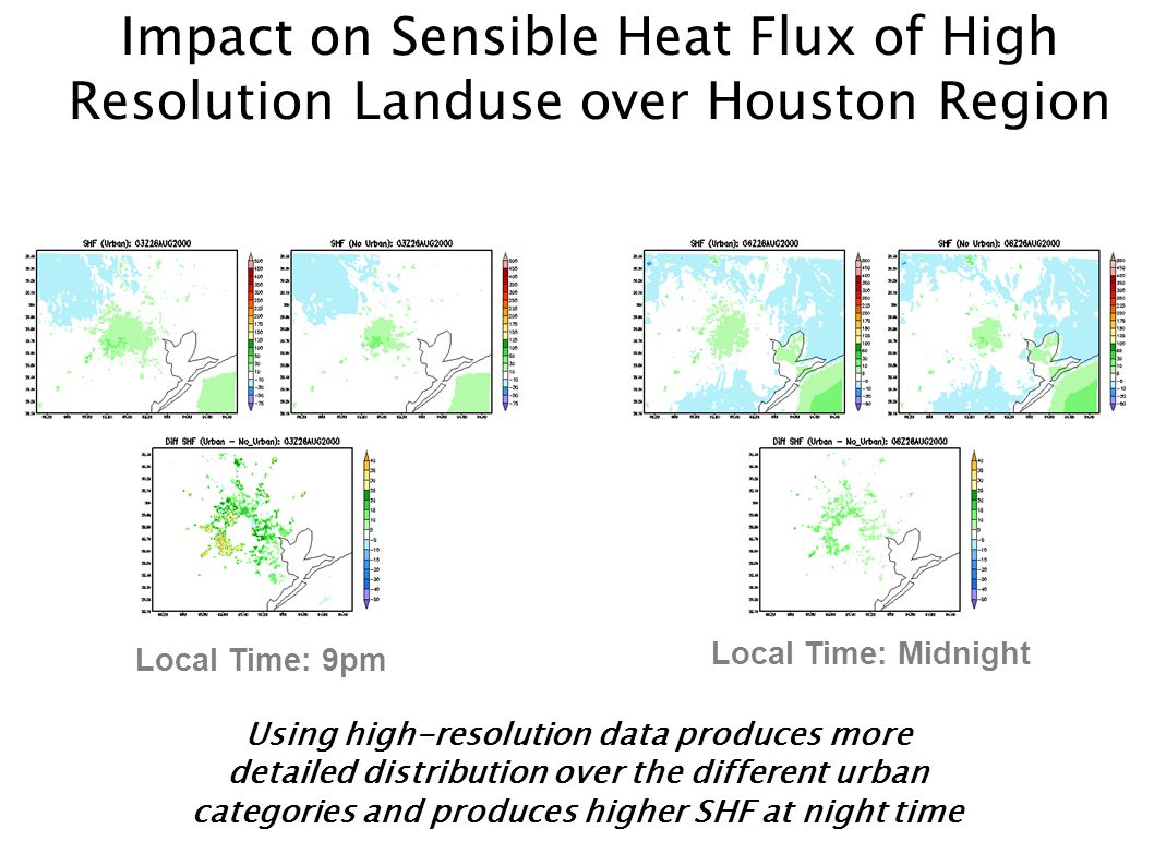 Impact on Sensible Heat Flux of High Resolution Landuse over Houston Region