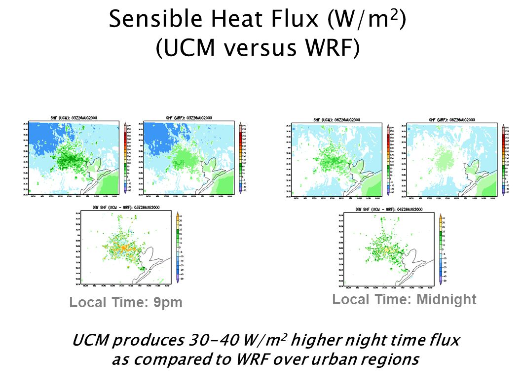 Sensible Heat Flux (W/m2) (UCM versus WRF)