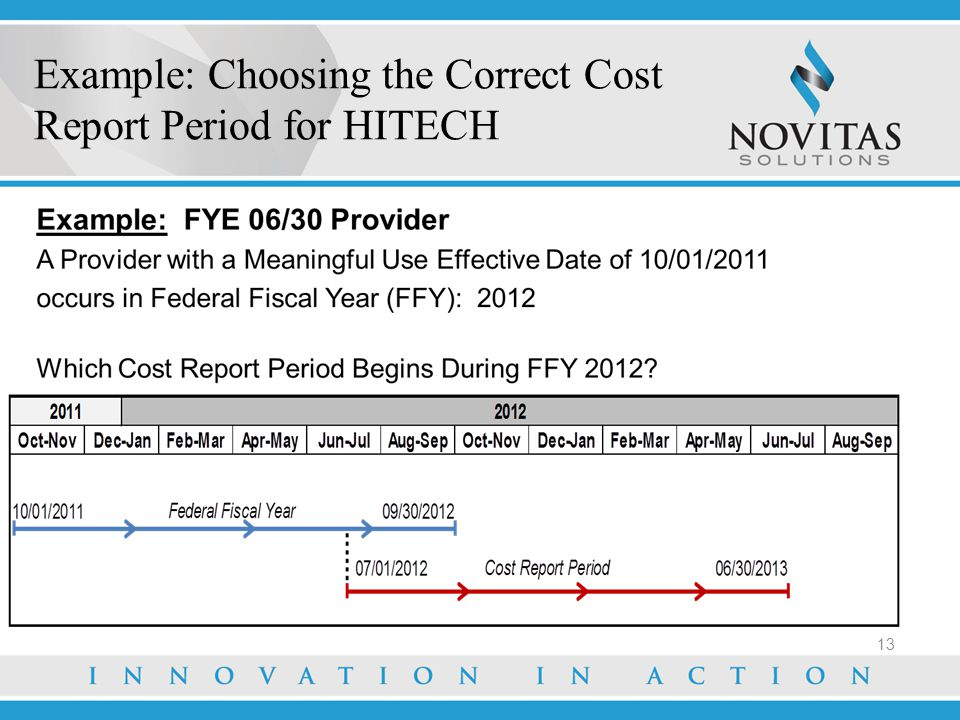 Example: Choosing the Correct Cost Report Period for HITECH