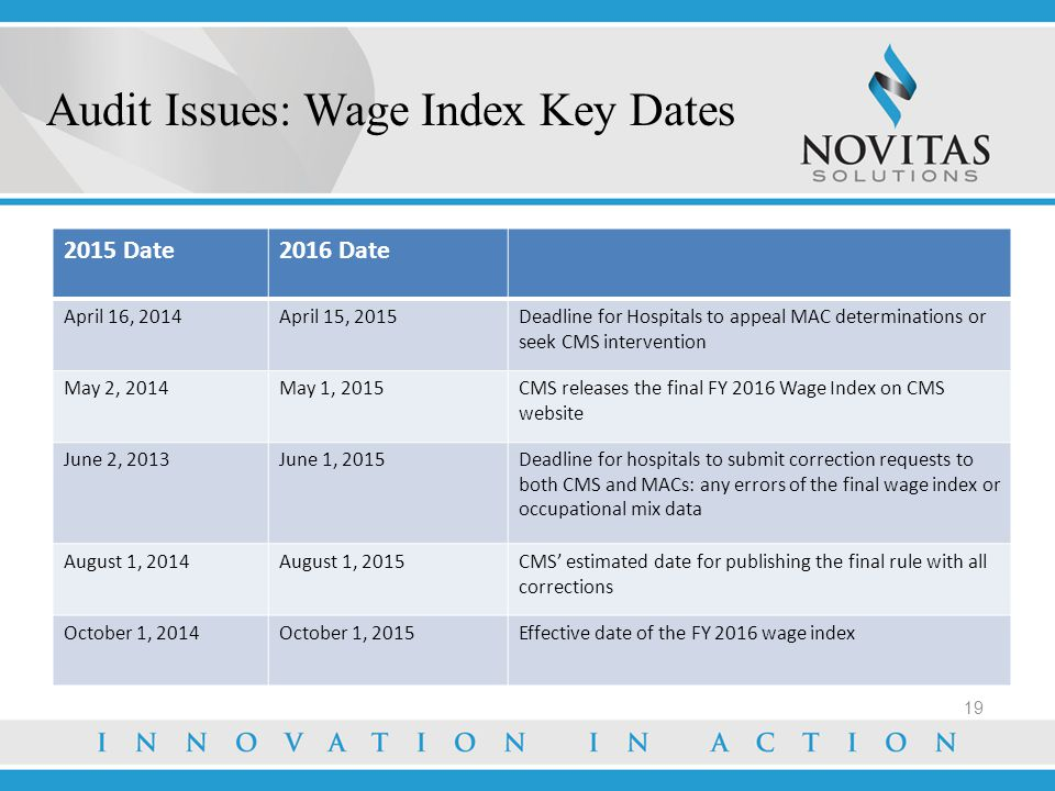 Audit Issues: Wage Index Key Dates