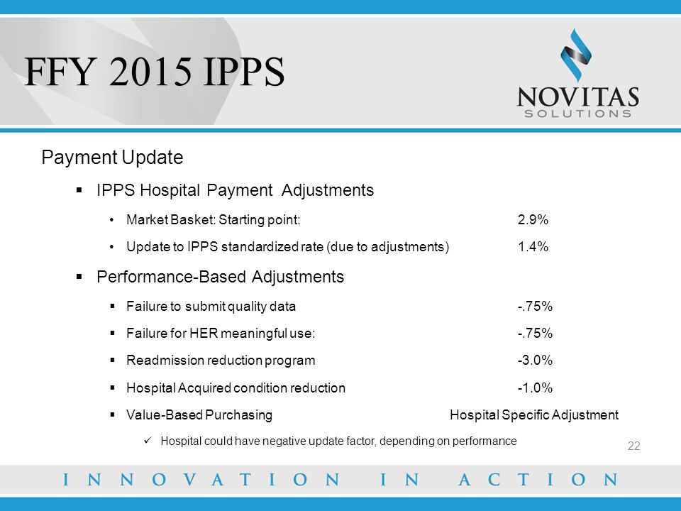 FFY 2015 IPPS Payment Update IPPS Hospital Payment Adjustments