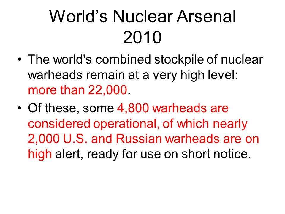 World's Nuclear Arsenal 2010