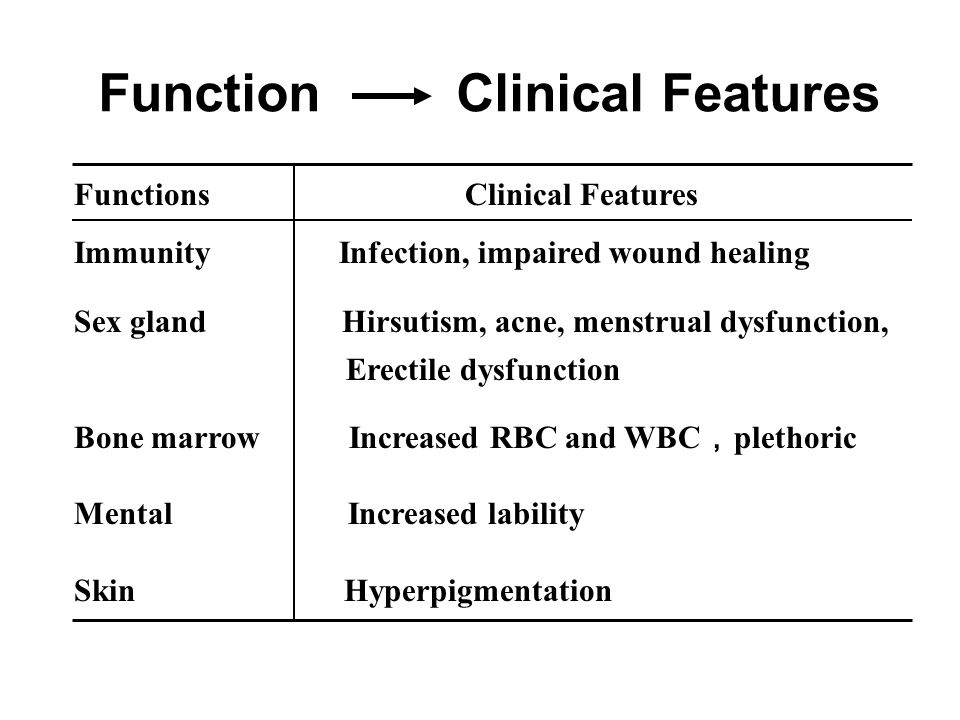 Function Clinical Features