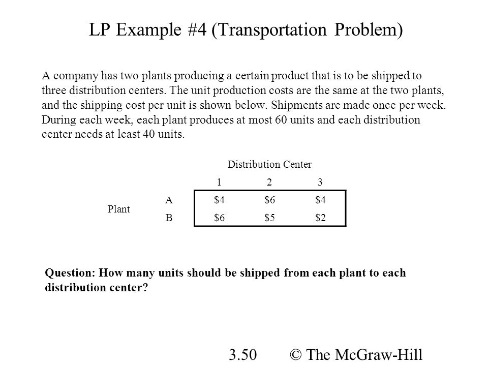 LP Example #4 (Transportation Problem)