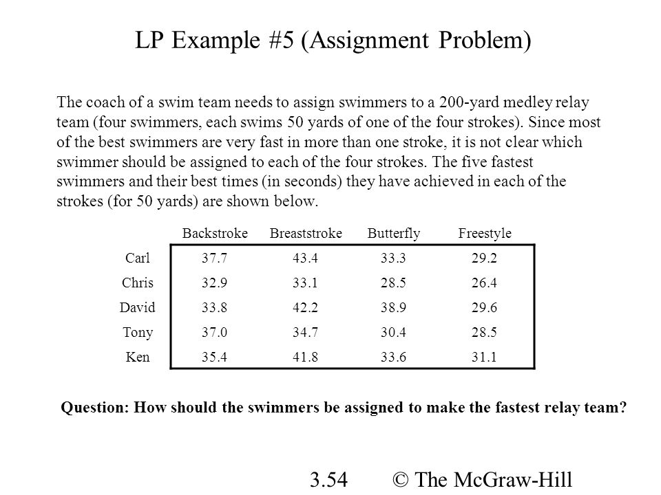 LP Example #5 (Assignment Problem)