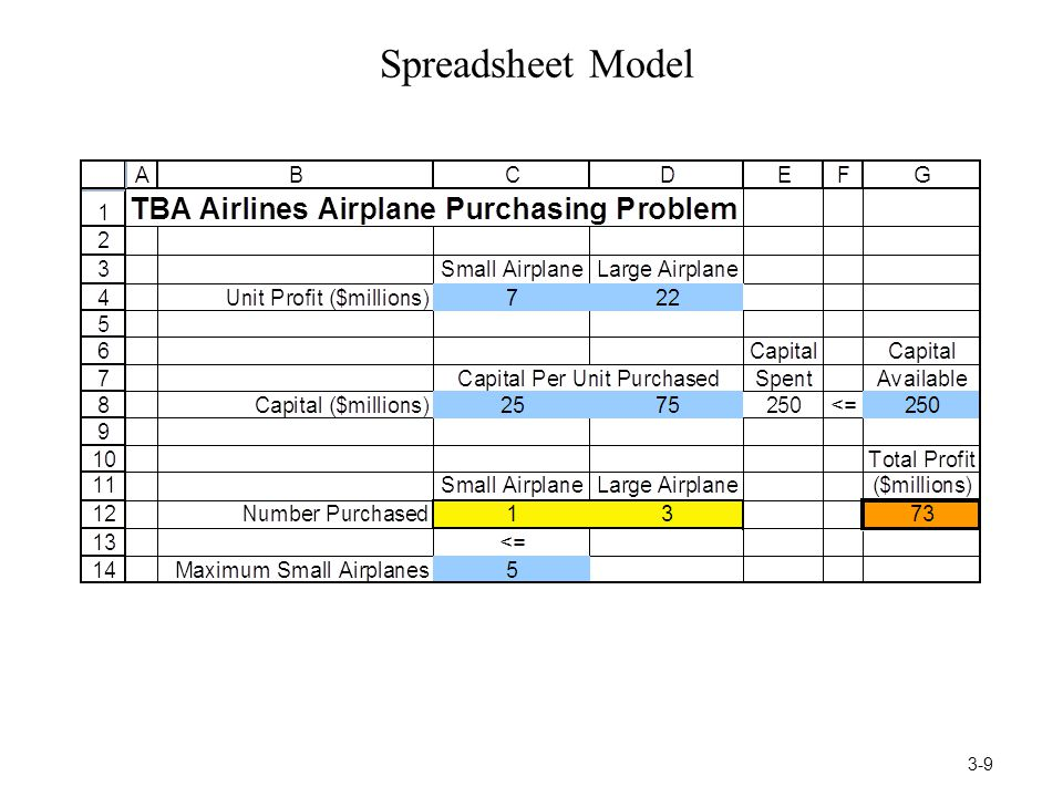 Spreadsheet Model