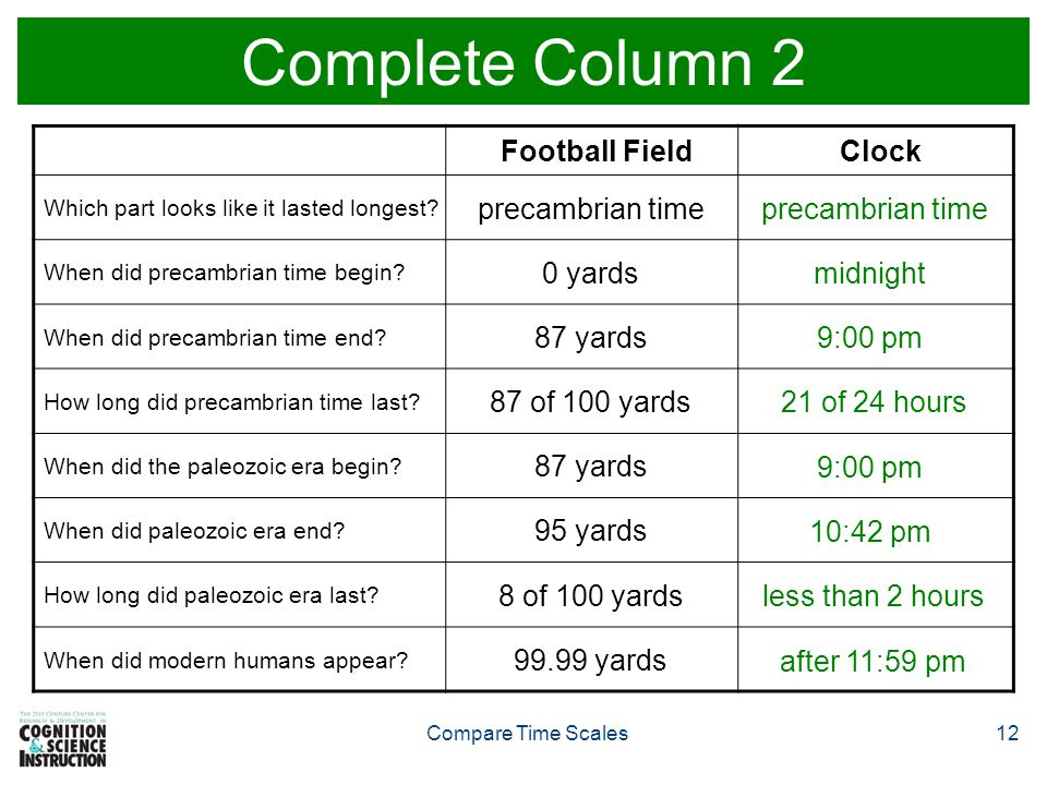 Complete Column 2 Football Field Clock precambrian time