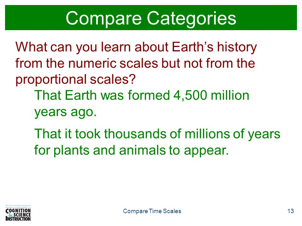 Compare Categories What can you learn about Earth's history from the numeric scales but not from the proportional scales