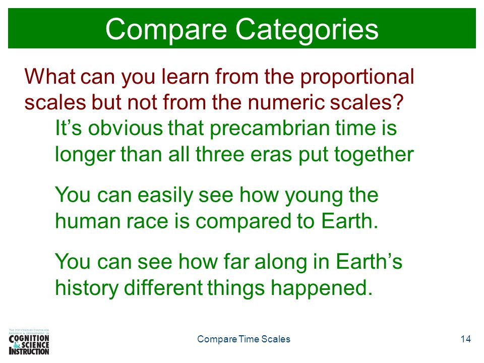 Compare Categories What can you learn from the proportional scales but not from the numeric scales