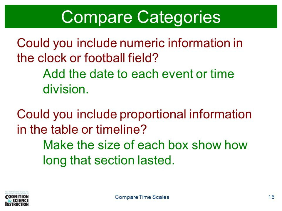 Compare Categories Could you include numeric information in the clock or football field Add the date to each event or time division.