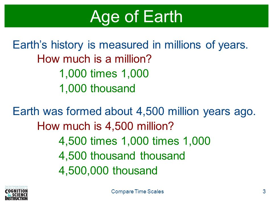 Age of Earth Earth's history is measured in millions of years.
