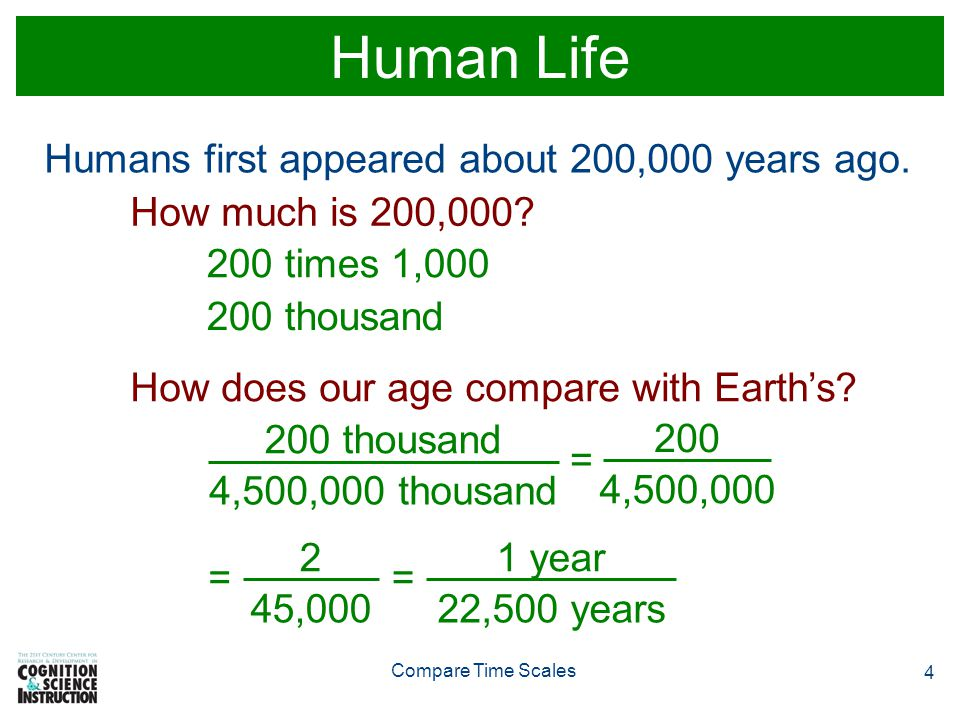 Human Life Humans first appeared about 200,000 years ago.