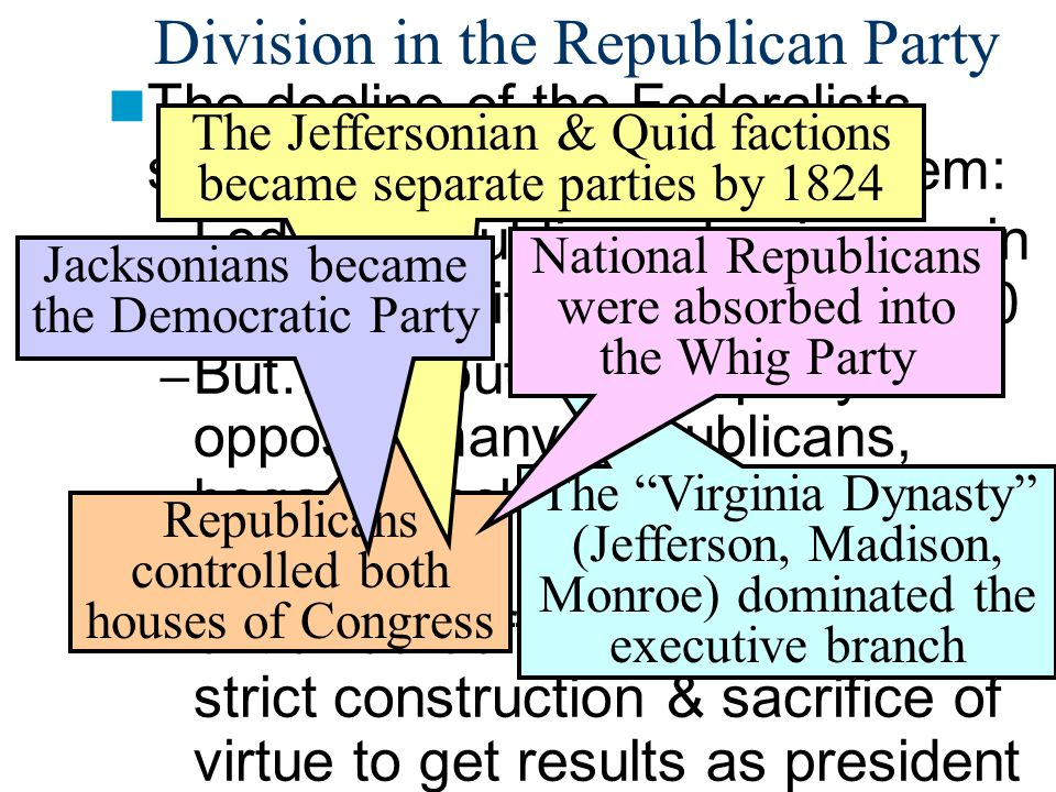 Division in the Republican Party