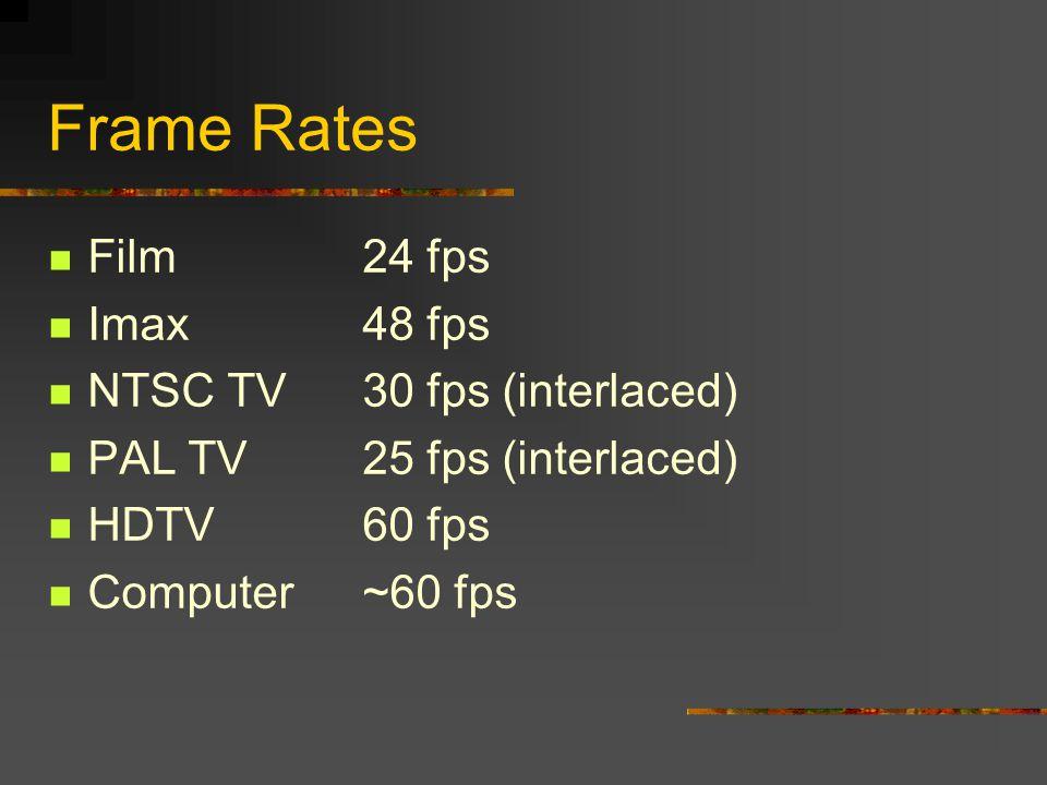 Frame Rates Film 24 fps Imax 48 fps NTSC TV 30 fps (interlaced)