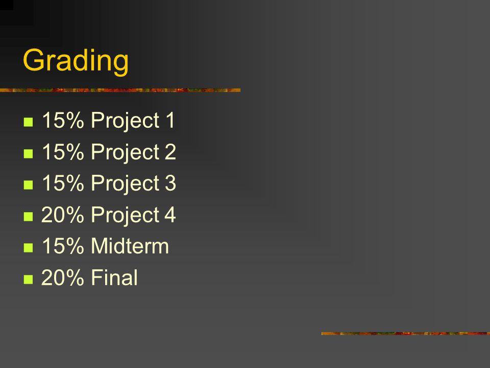 Grading 15% Project 1 15% Project 2 15% Project 3 20% Project 4