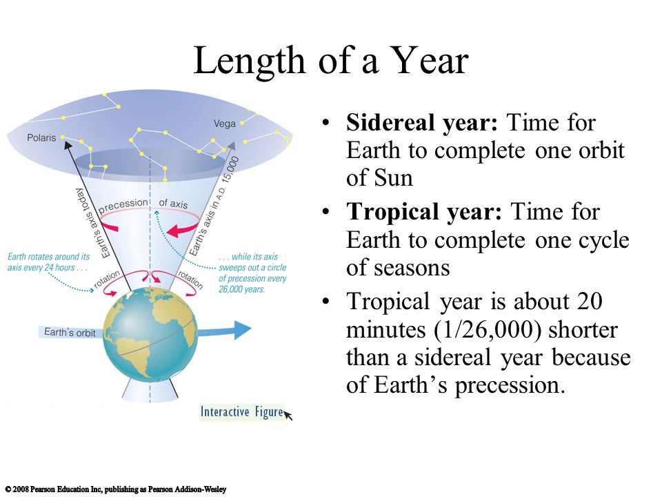 Length of a Year Sidereal year: Time for Earth to complete one orbit of Sun. Tropical year: Time for Earth to complete one cycle of seasons.