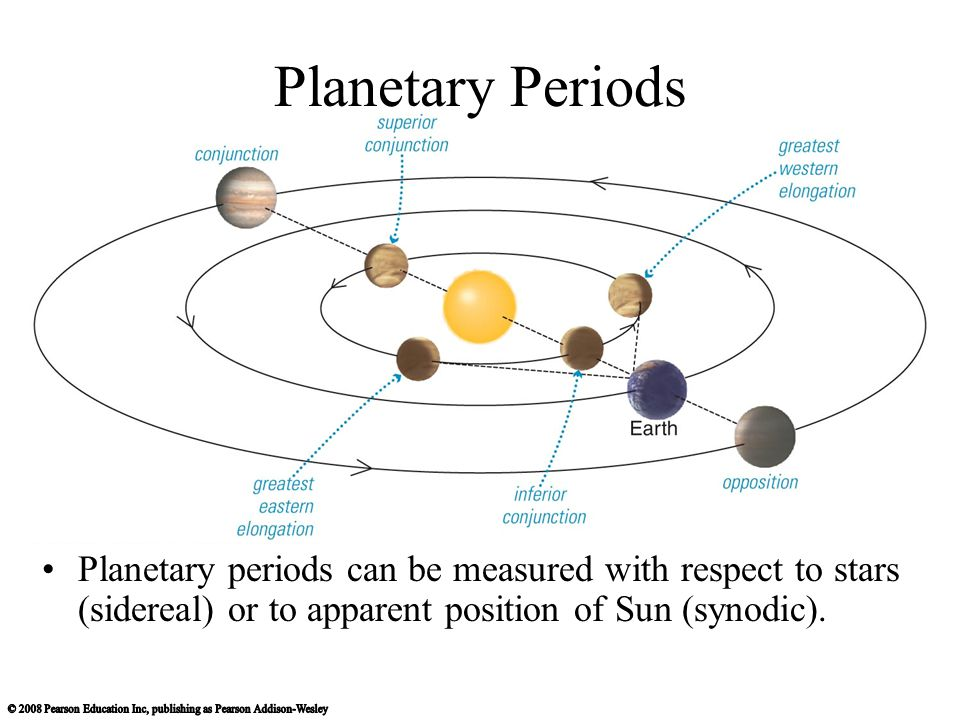 Planetary Periods Planetary periods can be measured with respect to stars (sidereal) or to apparent position of Sun (synodic).