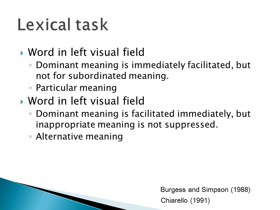 Lexical task Word in left visual field