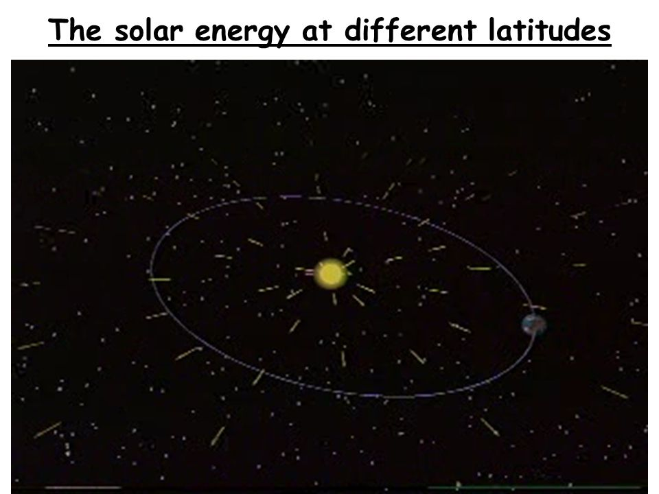 The solar energy at different latitudes