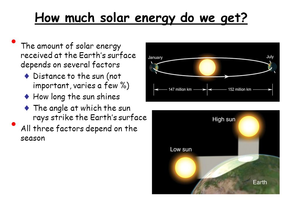 How much solar energy do we get