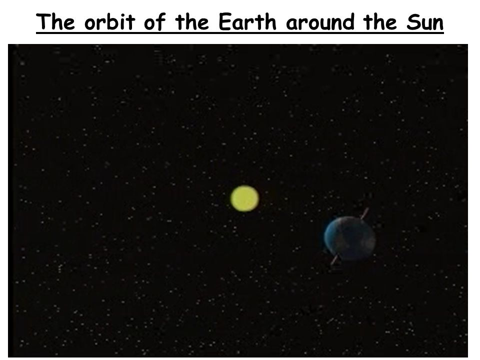 The orbit of the Earth around the Sun