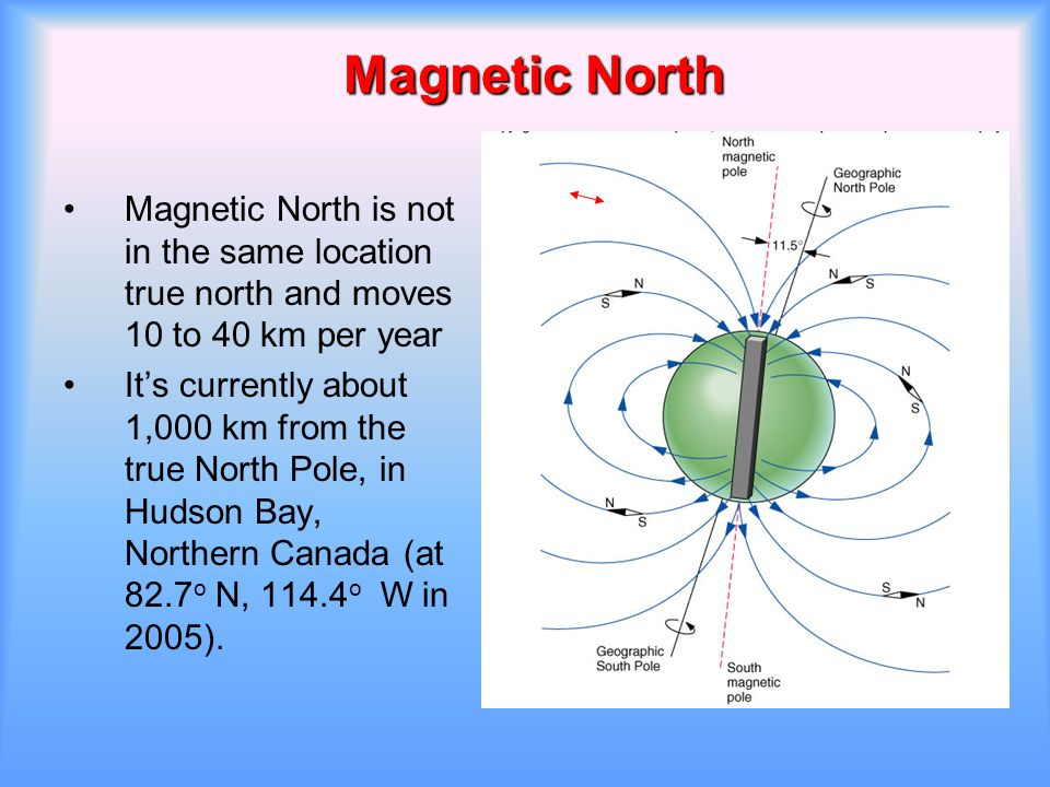 Magnetic North Magnetic North is not in the same location true north and moves 10 to 40 km per year.