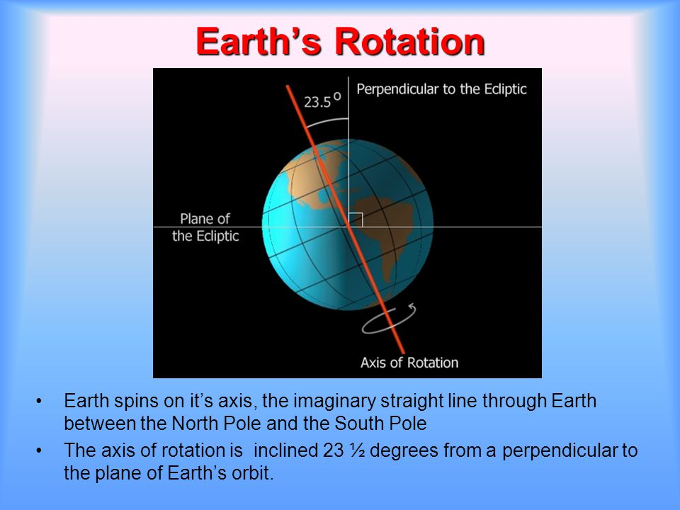 Earth's Rotation Earth spins on it's axis, the imaginary straight line through Earth between the North Pole and the South Pole.