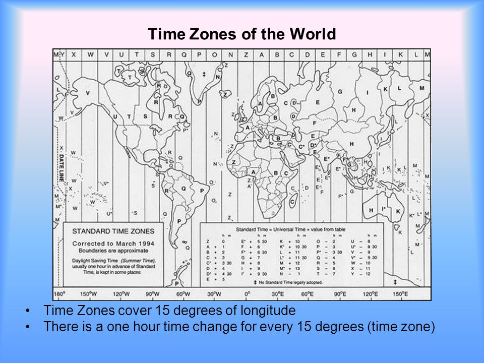 Time Zones of the World Time Zones cover 15 degrees of longitude