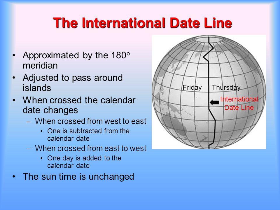 The International Date Line