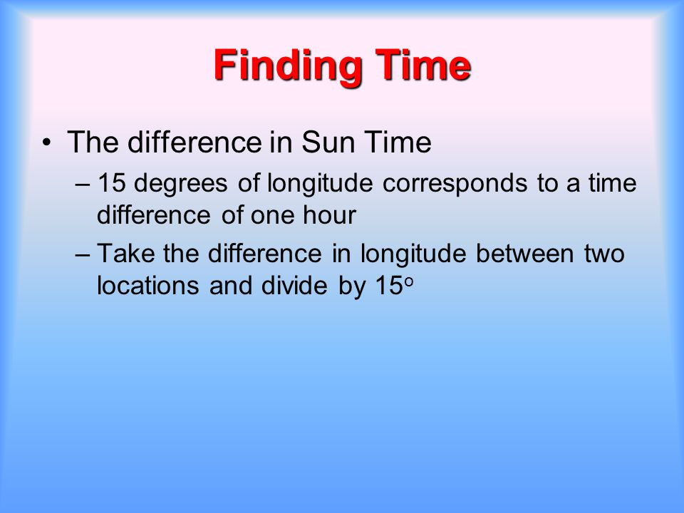 Finding Time The difference in Sun Time