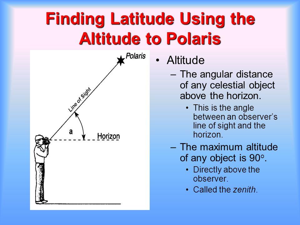 Finding Latitude Using the Altitude to Polaris