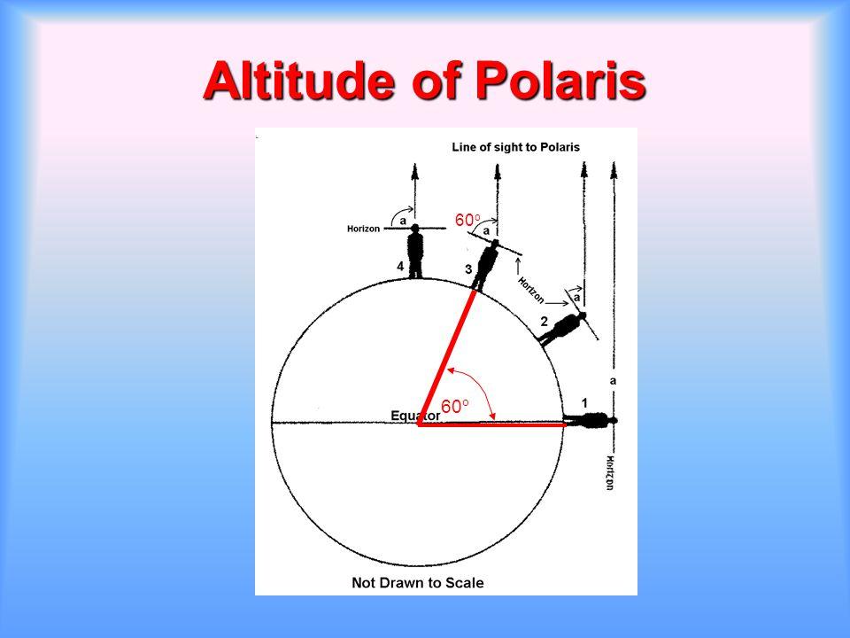 Altitude of Polaris 60o 60 o