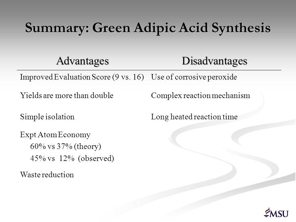 Summary: Green Adipic Acid Synthesis