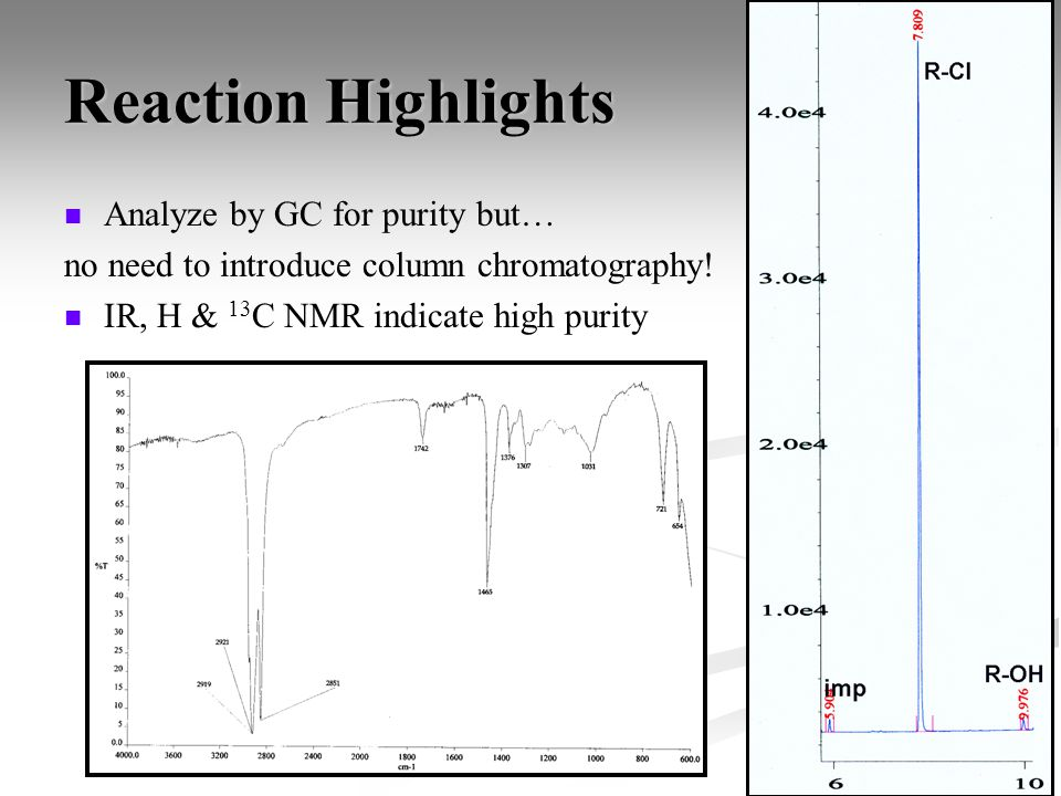 Reaction Highlights Analyze by GC for purity but…