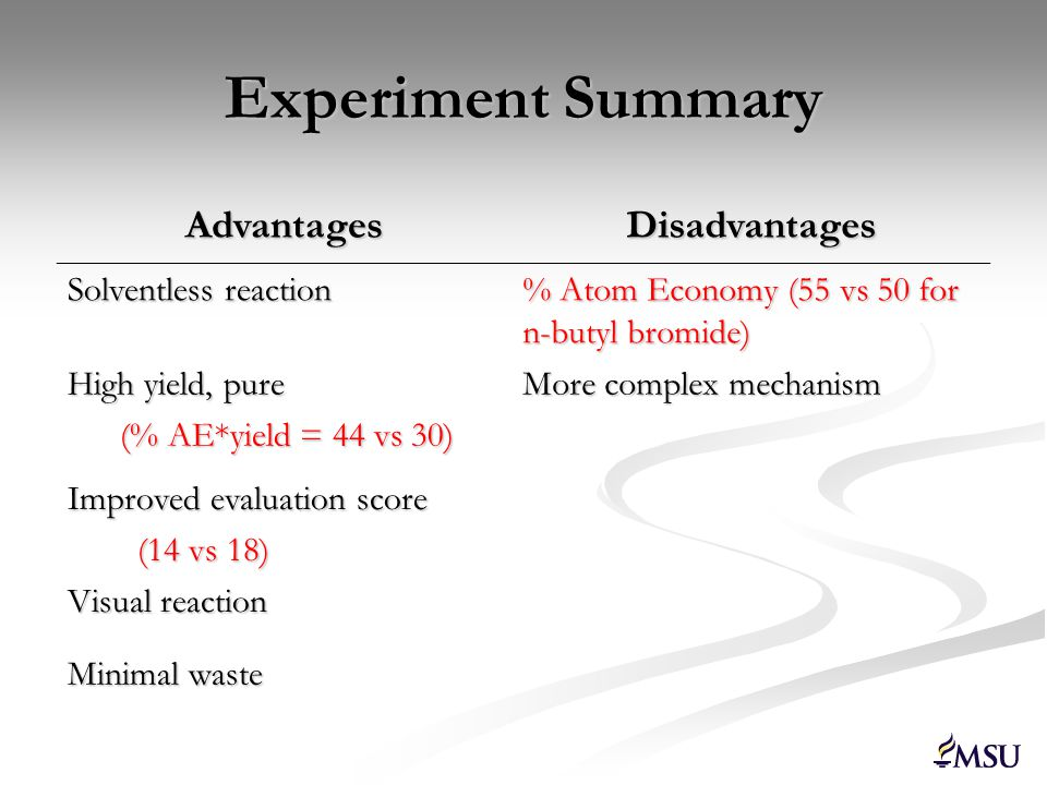 Experiment Summary Advantages Disadvantages Solventless reaction