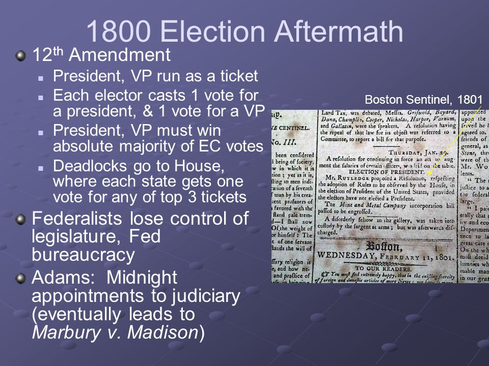 1800 Election Aftermath 12th Amendment