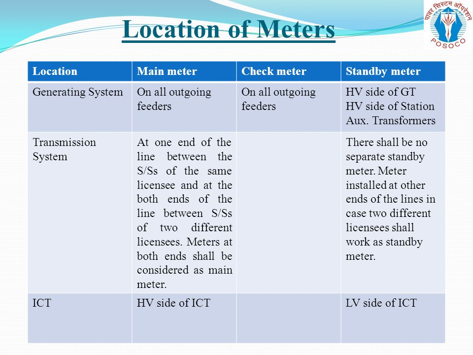 Location of Meters Location Main meter Check meter Standby meter
